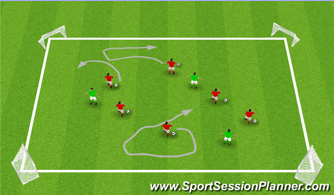 Football/Soccer Session Plan Drill (Colour): Technical Game-1v1 dribble and attack