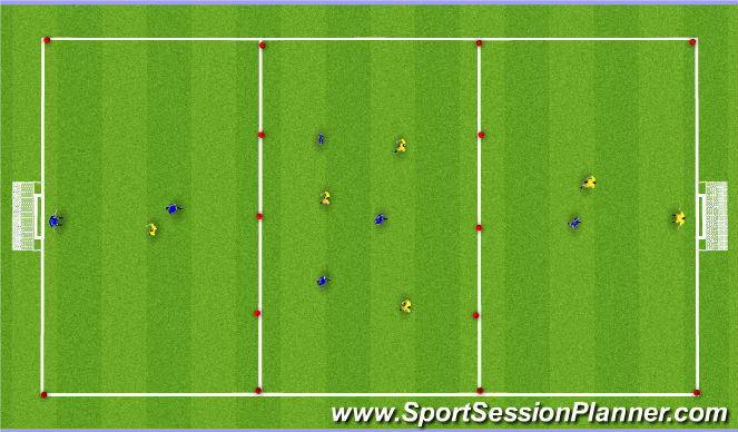 Football/Soccer Session Plan Drill (Colour): SSG - Ball Control & Posession