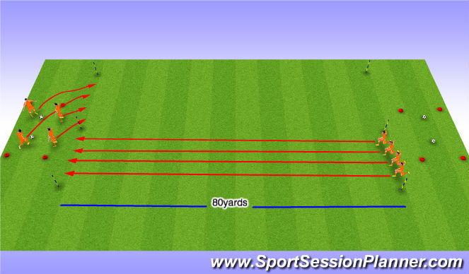 Football/Soccer Session Plan Drill (Colour): Speed Training