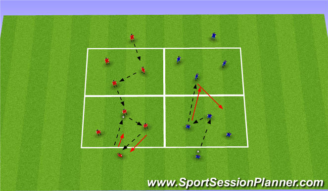 Football/Soccer Session Plan Drill (Colour): Warm up Combinations