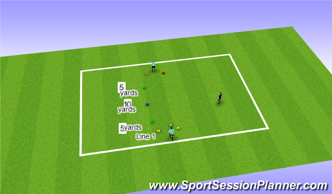 Football/Soccer Session Plan Drill (Colour): ABC- Line 1