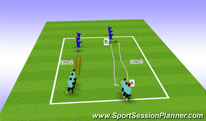 Football/Soccer Session Plan Drill (Colour): ABC Line 2 and 3
