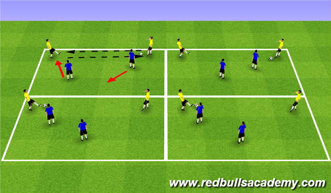 Football/Soccer Session Plan Drill (Colour): Warm Up (1721)