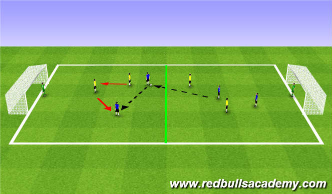 Football/Soccer Session Plan Drill (Colour): Conditioned Game (1728)