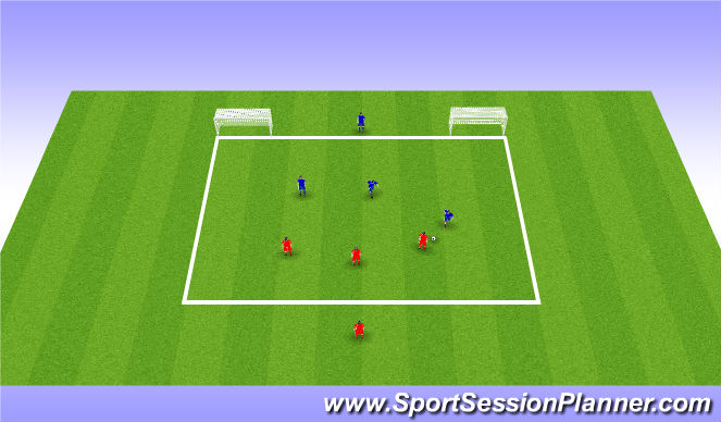 Football/Soccer Session Plan Drill (Colour): 3v3 Principles of Defending