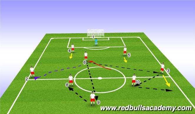 Football/Soccer Session Plan Drill (Colour): Scenario 2