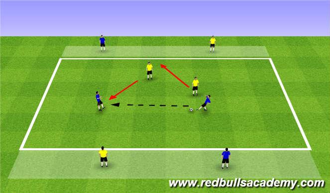 Football/Soccer Session Plan Drill (Colour): Main Theme 1724