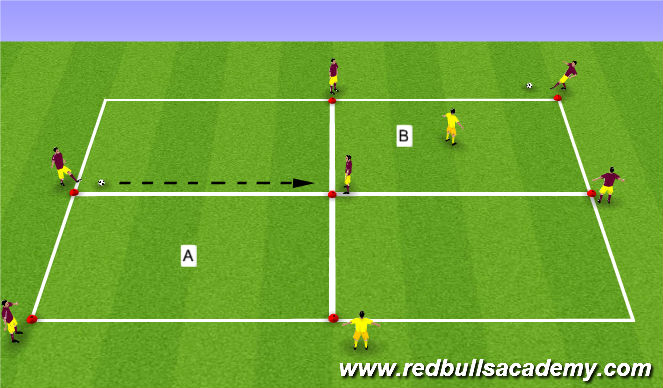 Football/Soccer Session Plan Drill (Colour): Main theme 1/2