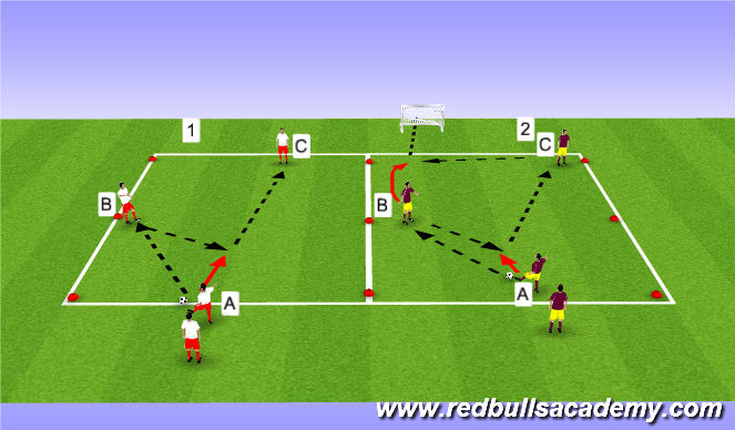 Football/Soccer Session Plan Drill (Colour): Main theme 2/2