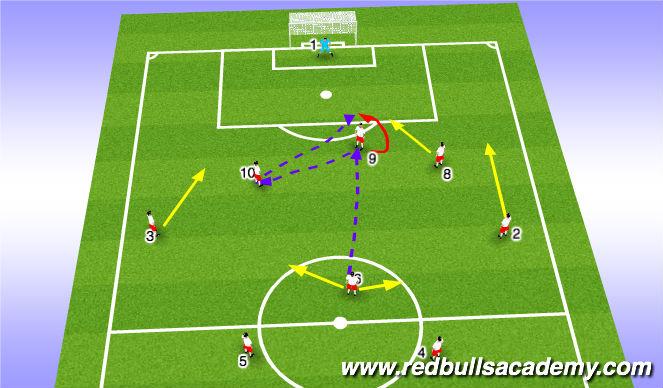 Football/Soccer Session Plan Drill (Colour): Scenario 4