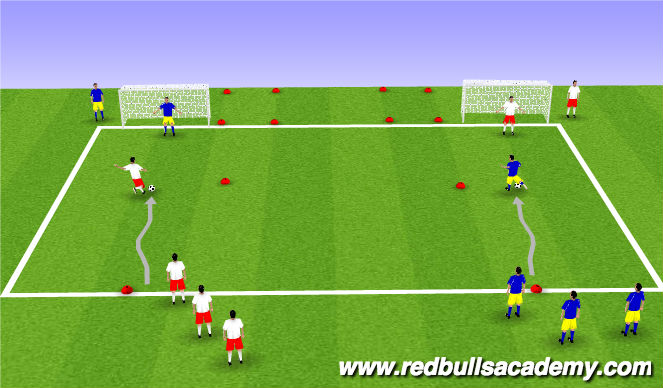 Football/Soccer Session Plan Drill (Colour): Main Activity (Jail)