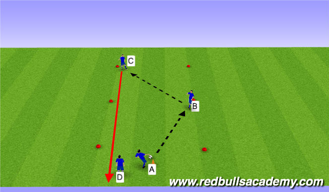 Football/Soccer Session Plan Drill (Colour): Passing main theme
