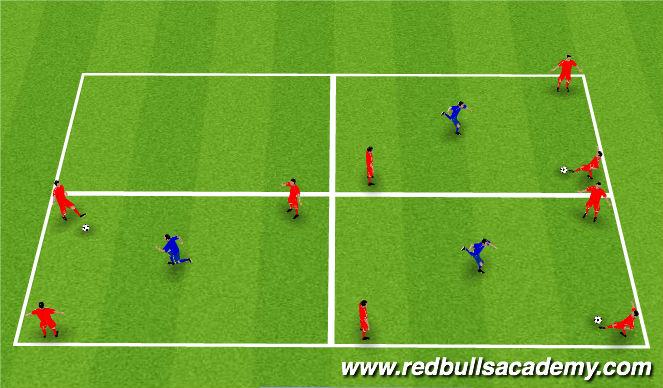 Football/Soccer Session Plan Drill (Colour): Possession (3v1)