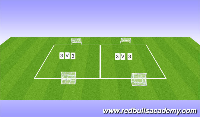 Football/Soccer Session Plan Drill (Colour): World Cup