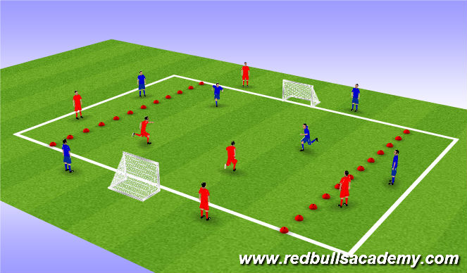 Football/Soccer Session Plan Drill (Colour): posession to goal