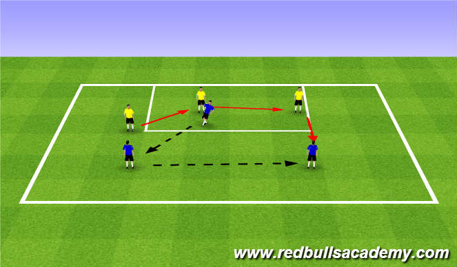 Football/Soccer Session Plan Drill (Colour): Warm Up (1735)