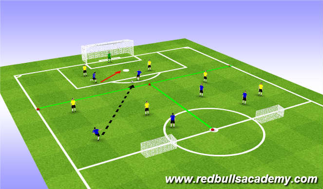 Football/Soccer Session Plan Drill (Colour): Main Theme (1726)
