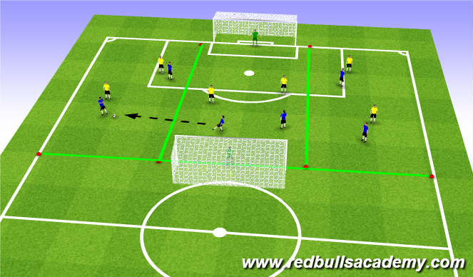 Football/Soccer Session Plan Drill (Colour): Conditioned Game (1529)