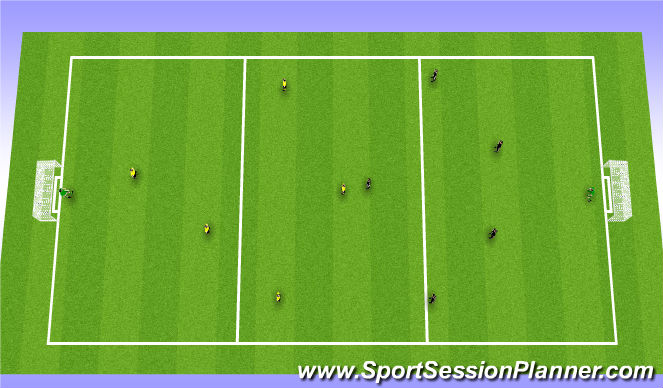 Football/Soccer Session Plan Drill (Colour): GAG