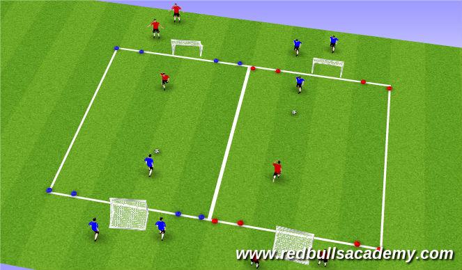 Football/Soccer Session Plan Drill (Colour): 1 vs 1