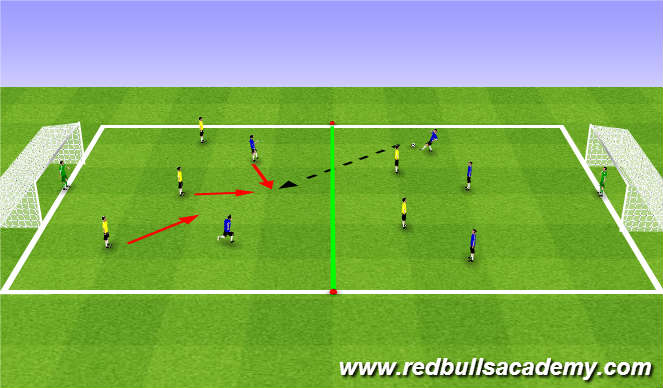 Football/Soccer Session Plan Drill (Colour): Conditioned Game (1733)