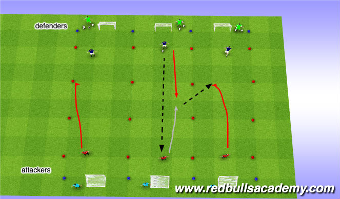 Football/Soccer Session Plan Drill (Colour): Fully Opposed (1v1)