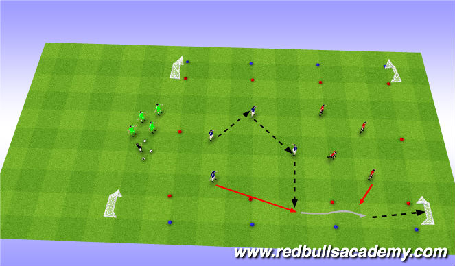 Football/Soccer Session Plan Drill (Colour): Conditiond Game