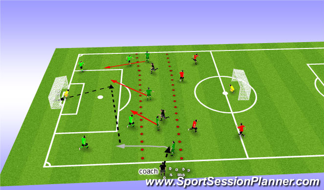 Football/Soccer Session Plan Drill (Colour): transition- attacking