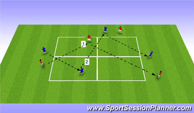 Football/Soccer Session Plan Drill (Colour): Magic Man Movement.