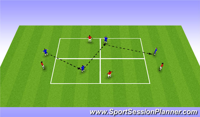 Football/Soccer Session Plan Drill (Colour): 2 Player Movement.