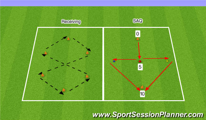 Football/Soccer Session Plan Drill (Colour): SAQ / Receiving