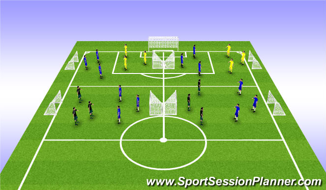 Football/Soccer Session Plan Drill (Colour): 3v3 - Tight areas