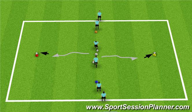 Football/Soccer Session Plan Drill (Colour): Coerver Moves