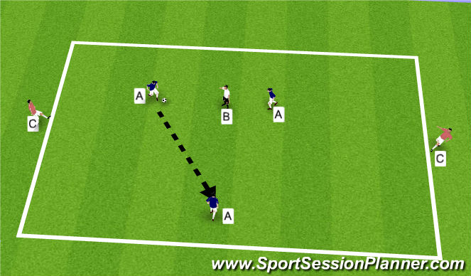 Football/Soccer Session Plan Drill (Colour): conditioned game-changing directions