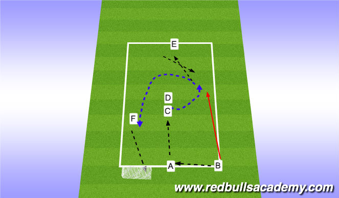 Football/Soccer Session Plan Drill (Colour): Dev Reps
