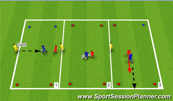 Football/Soccer Session Plan Drill (Colour): 4. Leikrænþjálfun