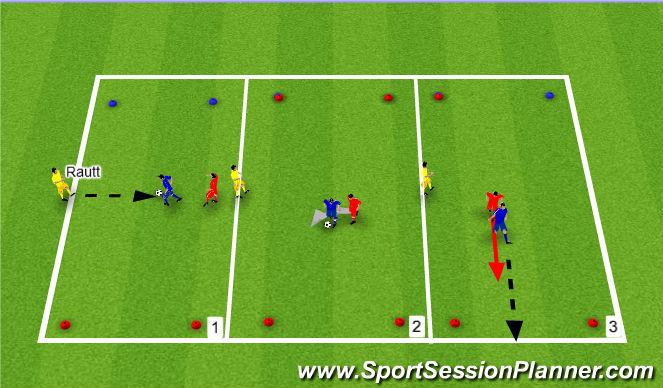 Football/Soccer Session Plan Drill (Colour): 4. Leikrænþjálfun