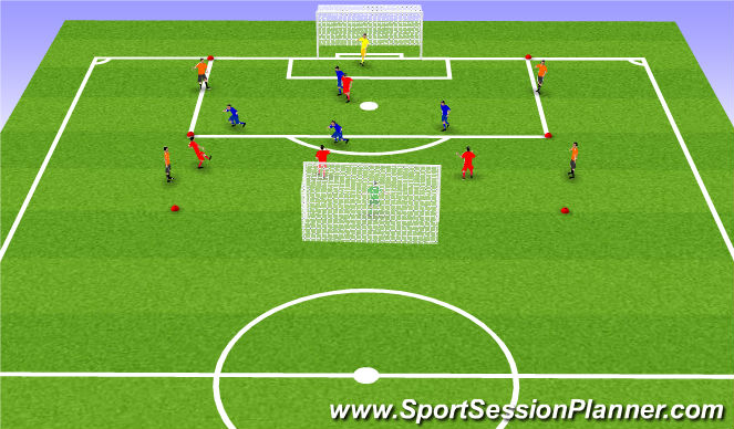 Football/Soccer Session Plan Drill (Colour): 5. Spil: Brazzi