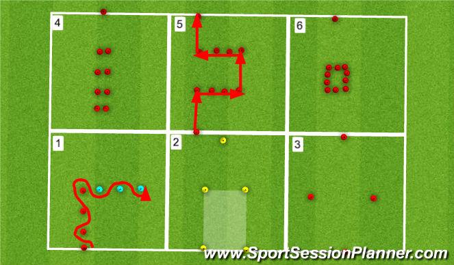 Football/Soccer Session Plan Drill (Colour): SAQs 1