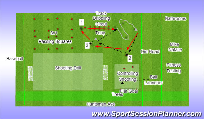 Football/Soccer Session Plan Drill (Colour): Field Layout Overview