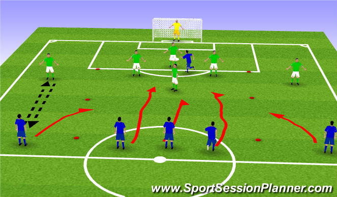 Football/Soccer Session Plan Drill (Colour): Layer 3