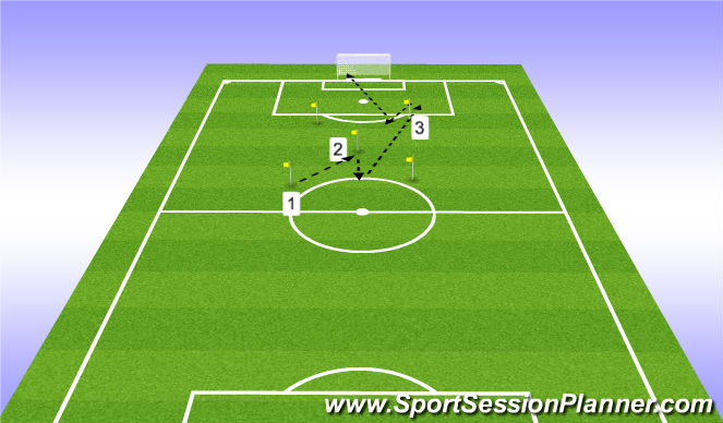 Football/Soccer Session Plan Drill (Colour): Shooting Comp