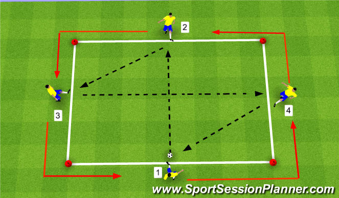 Football/Soccer Session Plan Drill (Colour): Skill Intro - STB