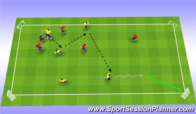 Football/Soccer Session Plan Drill (Colour): Skill Game - STB