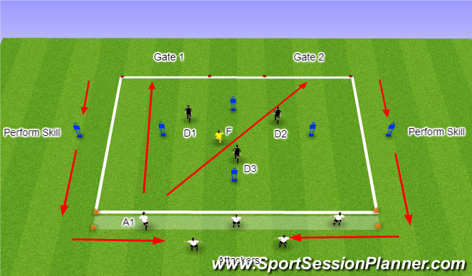 Football/Soccer Session Plan Drill (Colour): Ball mastery 2