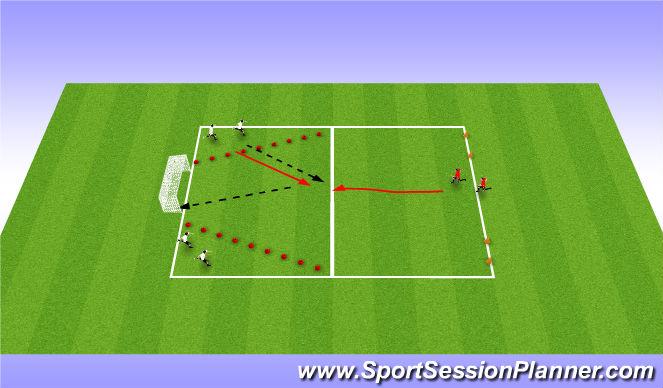 Football/Soccer Session Plan Drill (Colour): 1 v 1 & 2 v 2's