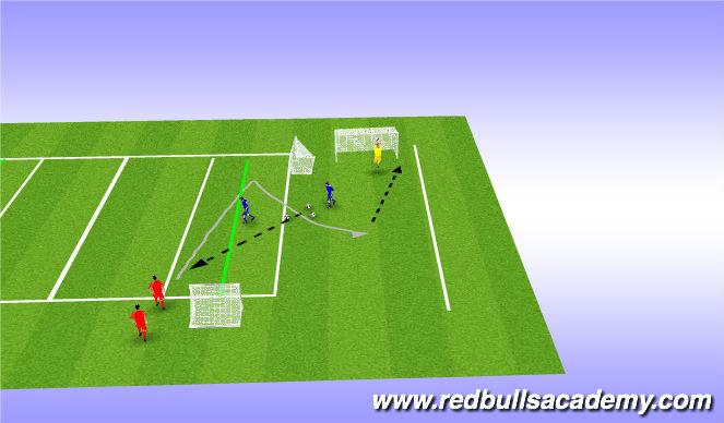 Football/Soccer Session Plan Drill (Colour): 1v1 part 2