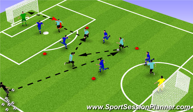 Football/Soccer Session Plan Drill (Colour): Midfield play combine with striker