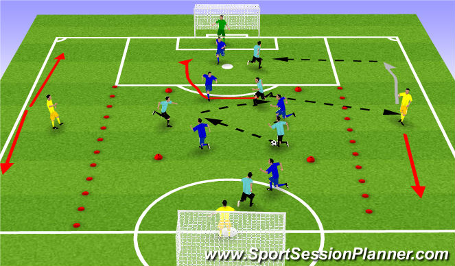 Football/Soccer Session Plan Drill (Colour): Midfield play then get ball wide