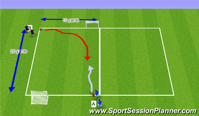 Football/Soccer Session Plan Drill (Colour): 1v1 - 2v1, 2v2 Defending